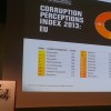EU Anti-Corruption report