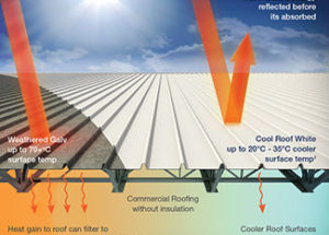 Scientists Solve Puzzle of Converting Gaseous Carbon Dioxide to Fuel with Nanotechnology
