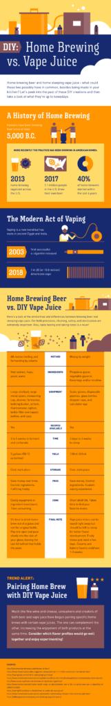 broke-dick-diy-vape-juice-home-brew-infographic